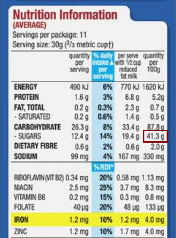 Kellogg's Frosties nutrition facts